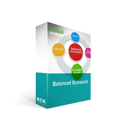 software-gestao-balanced-scorecard